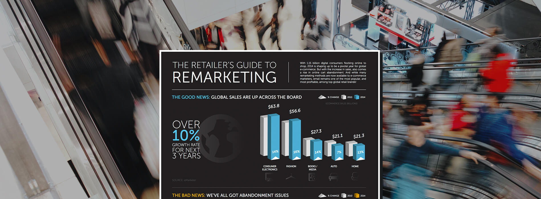 The Retailer's Guide to Remarketing