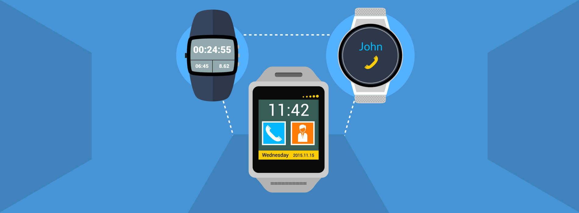 Wearable Technology: Is It the Future of E-Commerce?