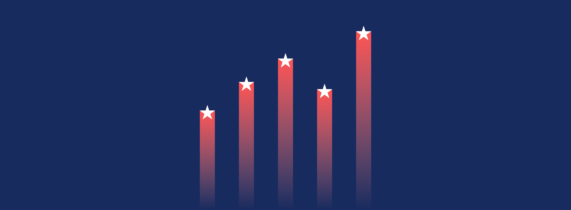 The State of Ecommerce in the US: Stats and Trends