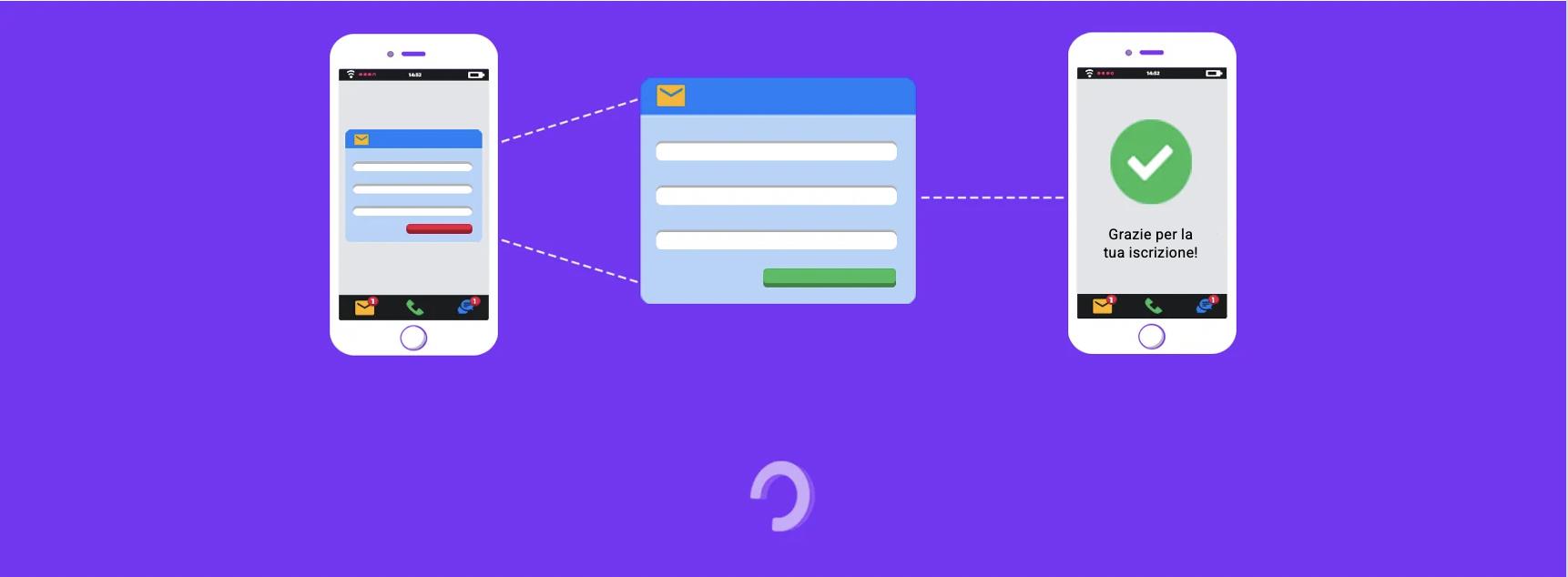 Cosa sono le micro conversioni e perché dovresti monitorarle?